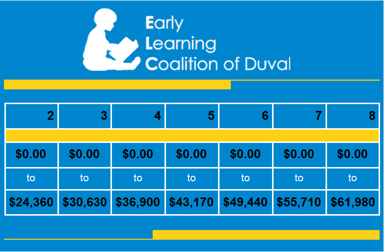 Child Care Financial Assistance - Early Learning Coalition